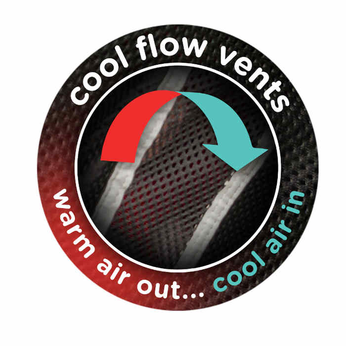 Cool-flow-vents