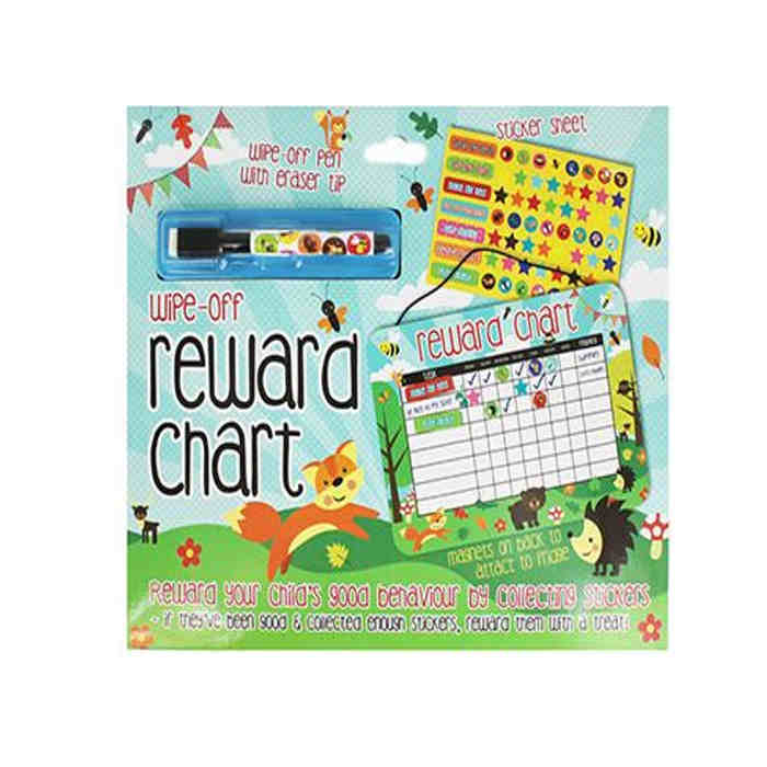 RewardChart